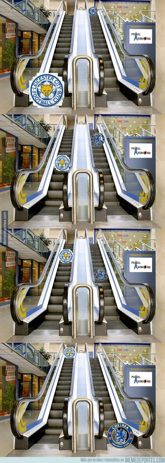 760599 - Leicester y Chelsea: Descripción Gráfica