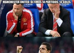 Enlace a Chicharito vs United