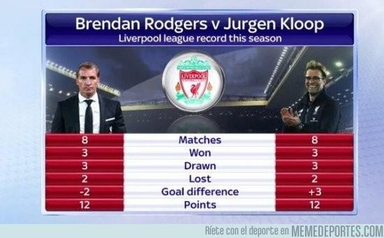 765923 - Rodgers vs Klopp, pues no están tan lejos