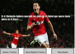 Enlace a Si Chicharito hubiera marcado con el United los goles que ha hecho con el Leverkusen