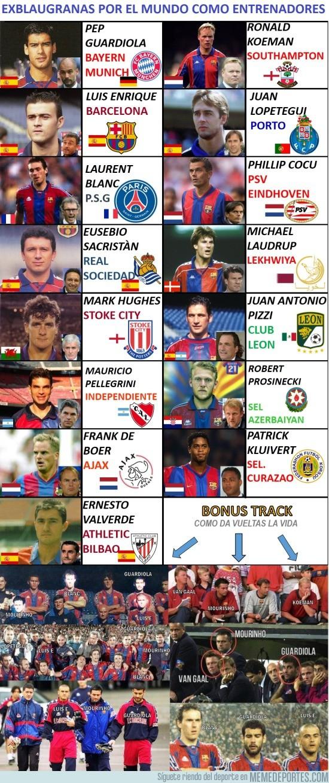 766203 - Ex jugadores del FC Barcelona, ahora como entrenadores