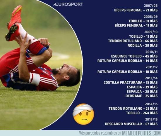 766321 - ¡Madre mía! Todas las lesiones de Frank Ribéry desde 2007