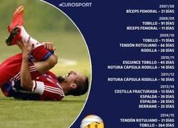 Enlace a ¡Madre mía! Todas las lesiones de Frank Ribéry desde 2007