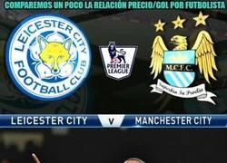 Enlace a ¡BRUTAL comparación precio/gol por jugador entre Leicester City y Manchester City!