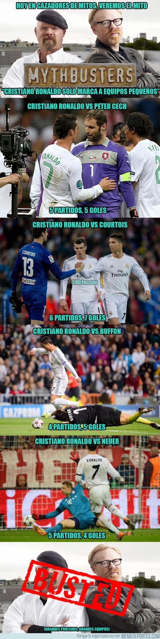 771027 - ¿Cristiano Ronaldo sólo marca a equipos pequeños?