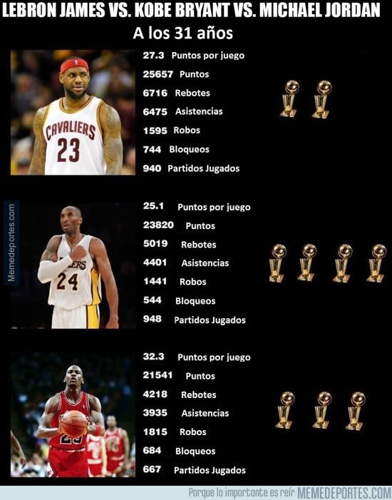 772678 - 3 Gigantes de la NBA ¿Con quién te quedas?