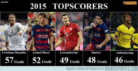 773033 - Los máximos goleadores del 2015