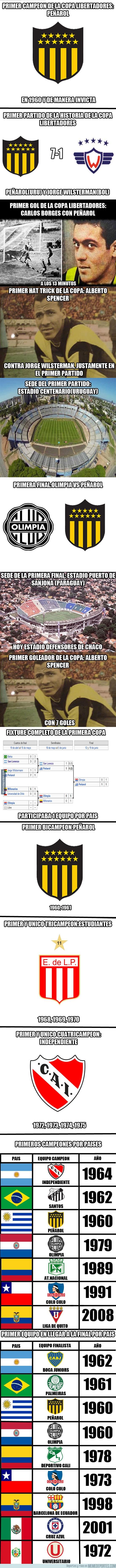775211 - Datos históricos de la Copa Libertadores de América
