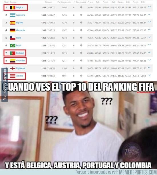 777653 - Ranking FIFA de mal en peor