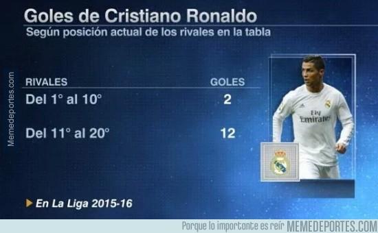 778992 - ¿Cambiarán estos números con Zidane al mando?