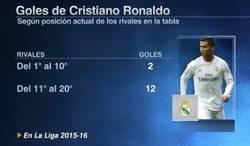Enlace a ¿Cambiarán estos números con Zidane al mando?