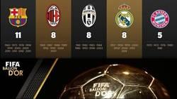 Enlace a El FC Barcelona es el equipo con más balones de oro