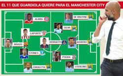 Enlace a La alineación que quiere Guardiola para el City
