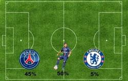 Enlace a Descripción gráfica de la posesión de balón entre PSG y Chelsea