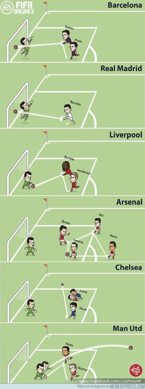 806807 - Cómo lanzarían otros grandes europeos el penalty de Messi y Suarez
