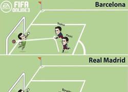 Enlace a Cómo lanzarían otros grandes europeos el penalty de Messi y Suarez