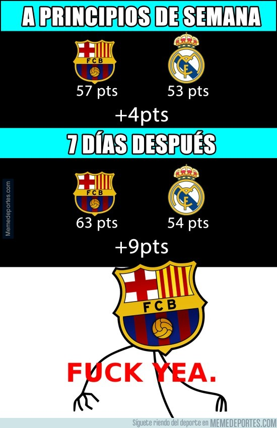 807233 - Semana redonda para el Barça en Liga