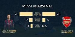 Enlace a Los títulos de Messi contra los del Arsenal