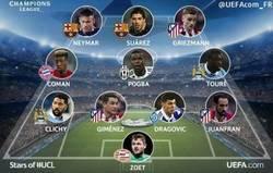 Enlace a El equipo de la semana de los Octavos de Final de la Champions League