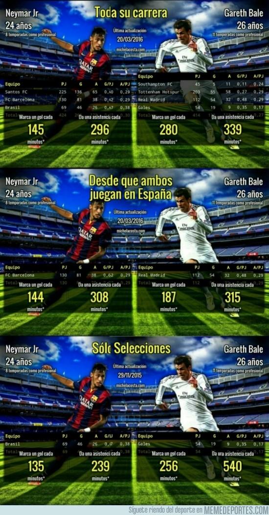 827787 - Comparativa entre Neymar y Bale