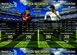 Enlace a Comparativa entre Neymar y Bale
