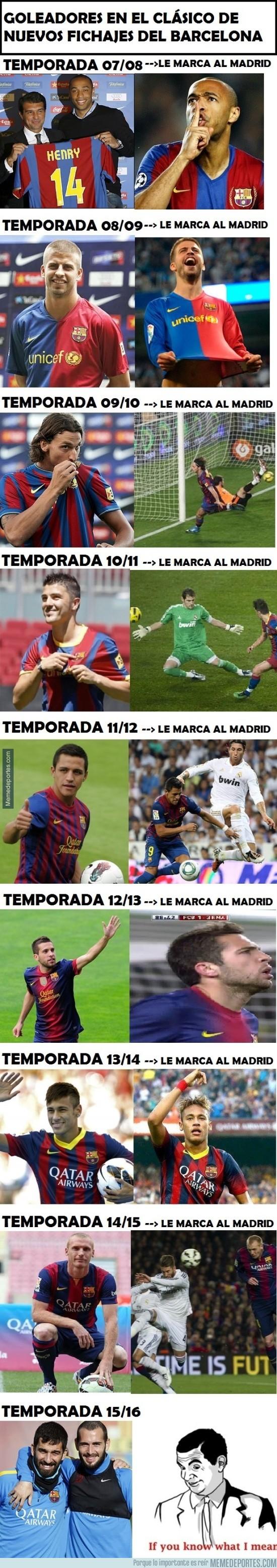 828976 - Cuando el Barça compra jugadores, al menos uno le marca al Madrid en la temporada