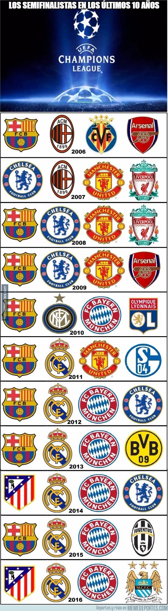 838164 - Los semifinalistas en los últimos 10 años