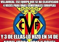Enlace a Dato curioso del Villarreal