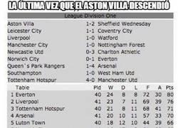 Enlace a Super-sorprendente dato de la última vez que el Aston Villa descendió