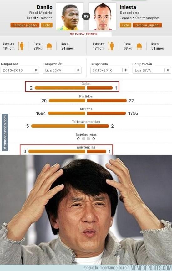 843746 - Comparación impactante de Danilo con Iniesta