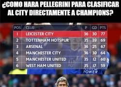 Enlace a La próxima Champions ya no es problema de Pellegrini