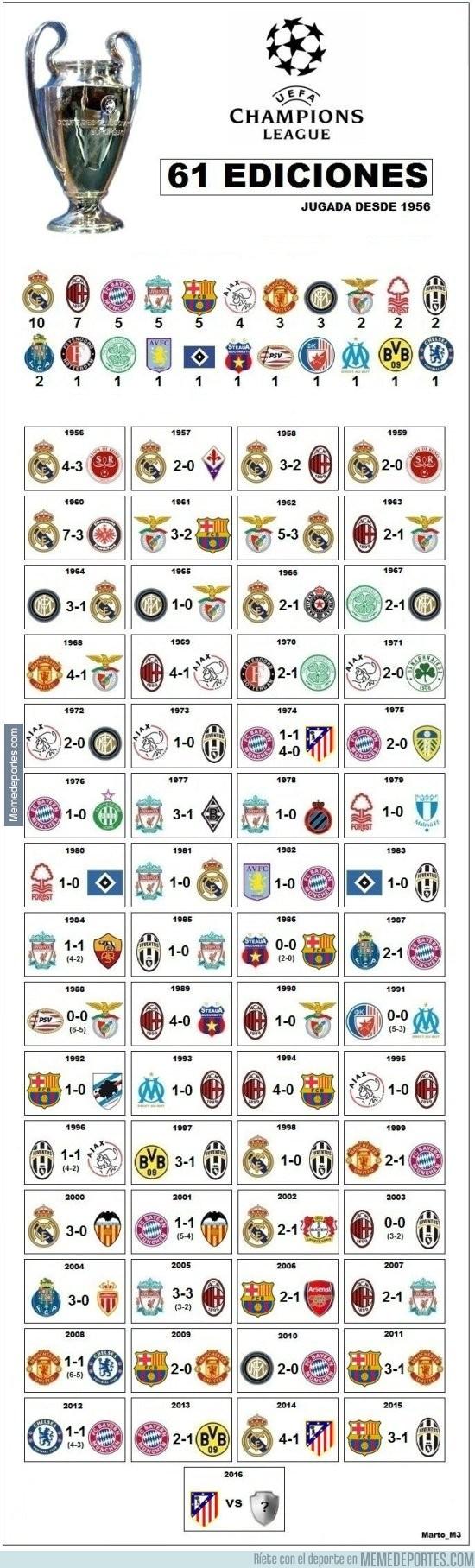 850605 - Todas las finales de Champions desde 1956!