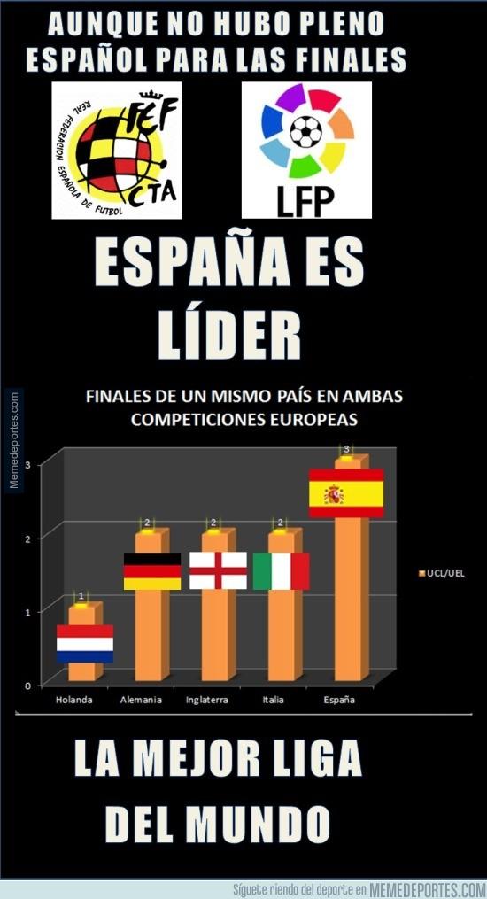 852163 - España sigue reinando en las finales europeas