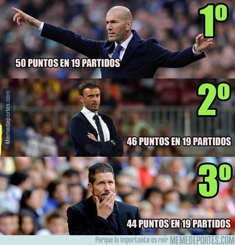 854871 - Si la Liga hubiera empezado con la llegada de Zidane, ¿sabes cómo sería la tabla?