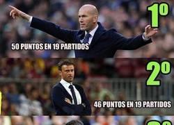 Enlace a Si la Liga hubiera empezado con la llegada de Zidane, ¿sabes cómo sería la tabla?