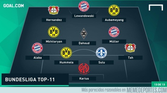 855372 - Once ideal de la temporada 2015/2016 de la Bundesliga