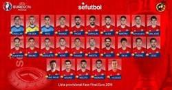 Enlace a OFICIAL: Prelista de Vicente Del Bosque de cara a la #EURO2016 Habrá muchos cambios