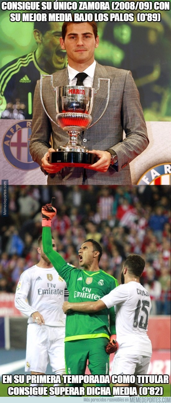 857828 - Keylor vs Casillas