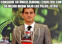 Enlace a Keylor vs Casillas