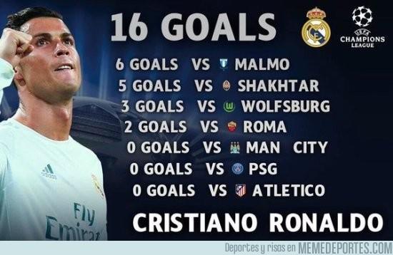 864006 - Las cifras goleadoras de Cristiano en Champions