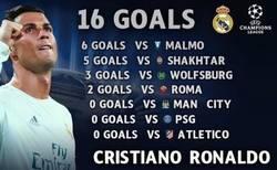 Enlace a Las cifras goleadoras de Cristiano en Champions