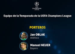 Enlace a Éste es el equipo de la temporada de la UEFA Champions League
