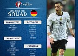 Enlace a La Lista definitiva de Alemania para la Eurocopa