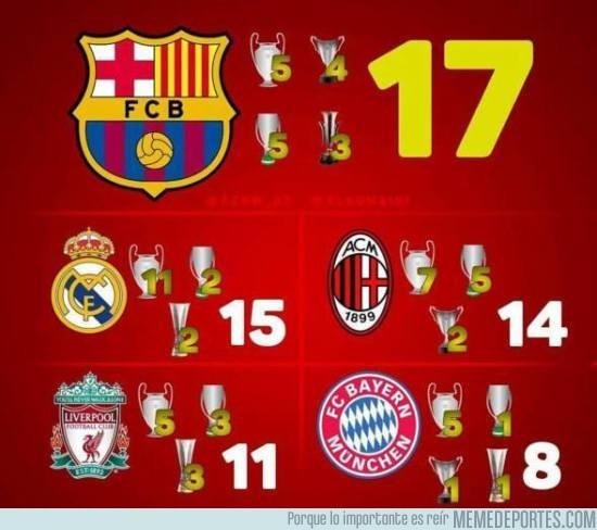 865705 - Los 5 cinco equipos con más títulos a nivel de competiciones de la UEFA