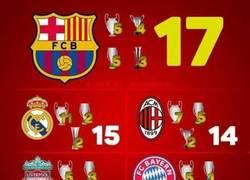 Enlace a Los 5 cinco equipos con más títulos a nivel de competiciones de la UEFA