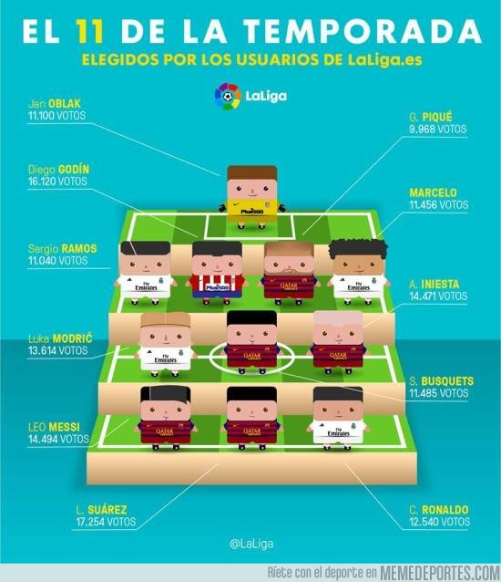 865878 - Y éste es el 11 de la temporada de La Liga BBVA elegido por los usuarios