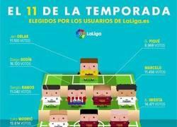 Enlace a Y éste es el 11 de la temporada de La Liga BBVA elegido por los usuarios