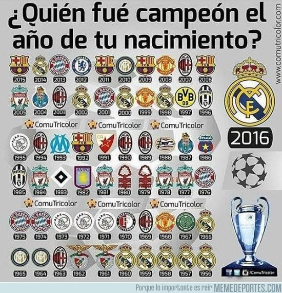 866136 - ¿Quien fue el campeón del trofeo europeo el año que naciste?