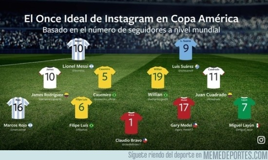 867876 - Once ideal según seguidores de Instagram