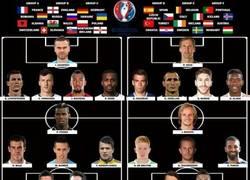 Enlace a Así sería la Euro si estuviera dividida por dos equipos. ¿Con cuál te quedas?